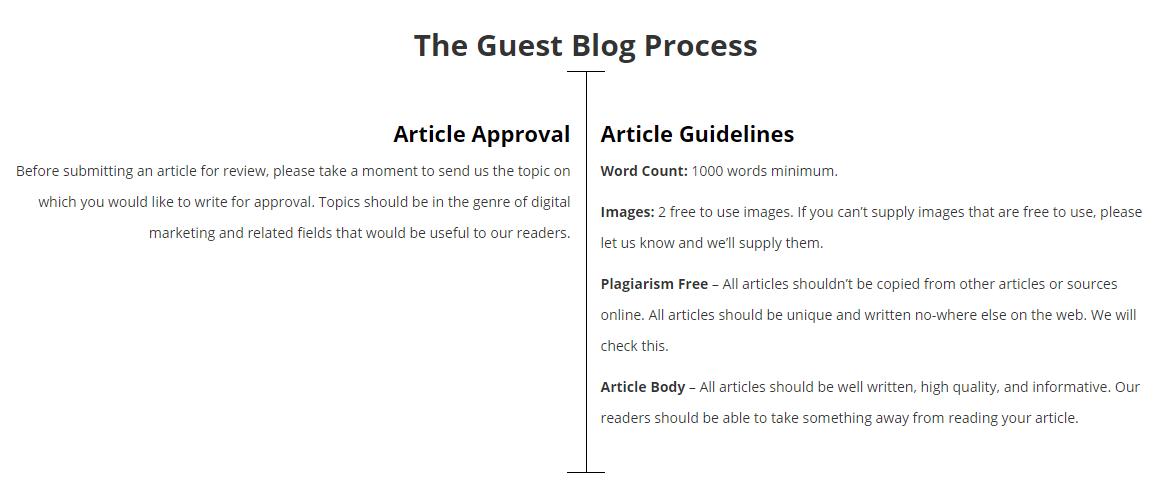 Guest Blogging Process