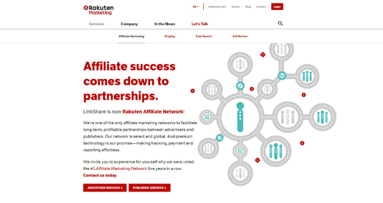 rakuten-affiliate-marketing
