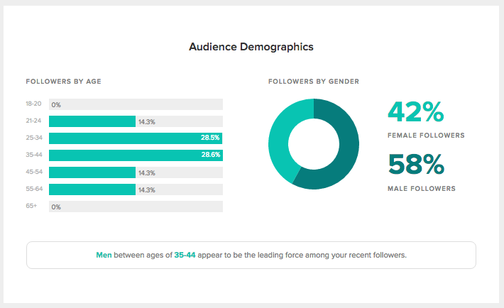 social media data - demographics